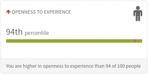 Openness to Experience Siren Watcher Psychology Profile